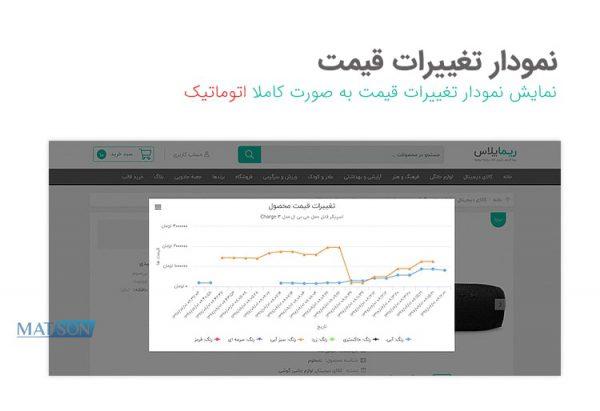نمایش نمودار قیمت محصولات در فروشگاه اینترنتی
